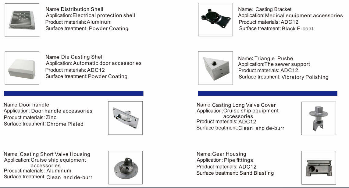 Iso9001:2008 Shandong zinc car aluminum castings with cnc machining