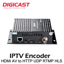 HDMI RTSP RTMP/UDP SDI IPTV HD HDMI 1080P H.264 H.265 HEVC Encoder to IP Audio Video IPTV Streaming Server Encoder