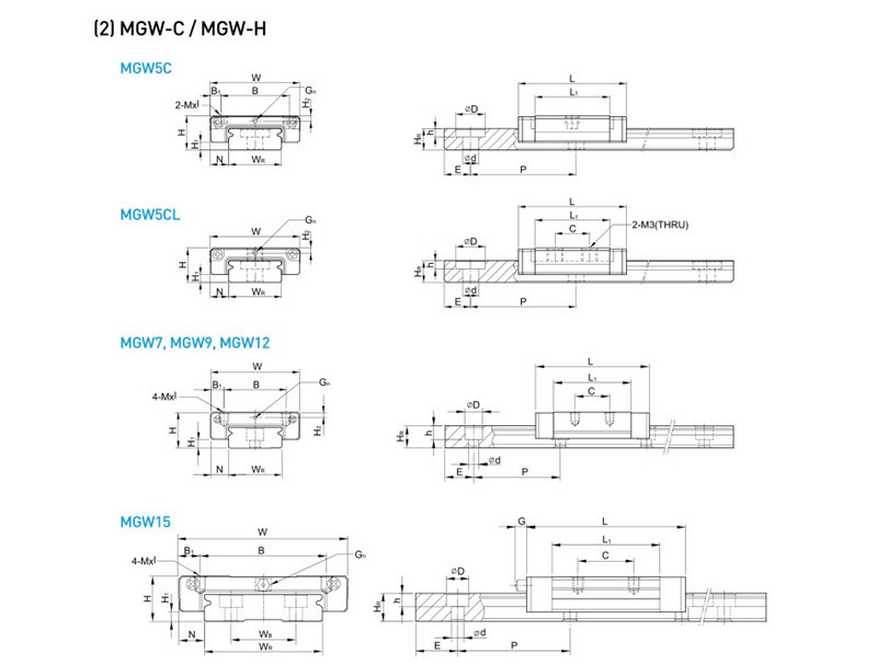 12mm Width 400mm Mgn12 Linear Guide Rail With Mgn12c