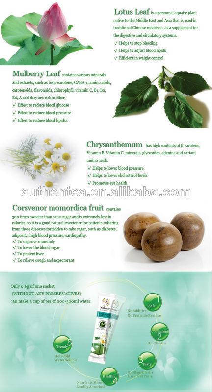 Wholesale ISO Certified Herbal Chinese Tea Fit Tea Detox Tea ...