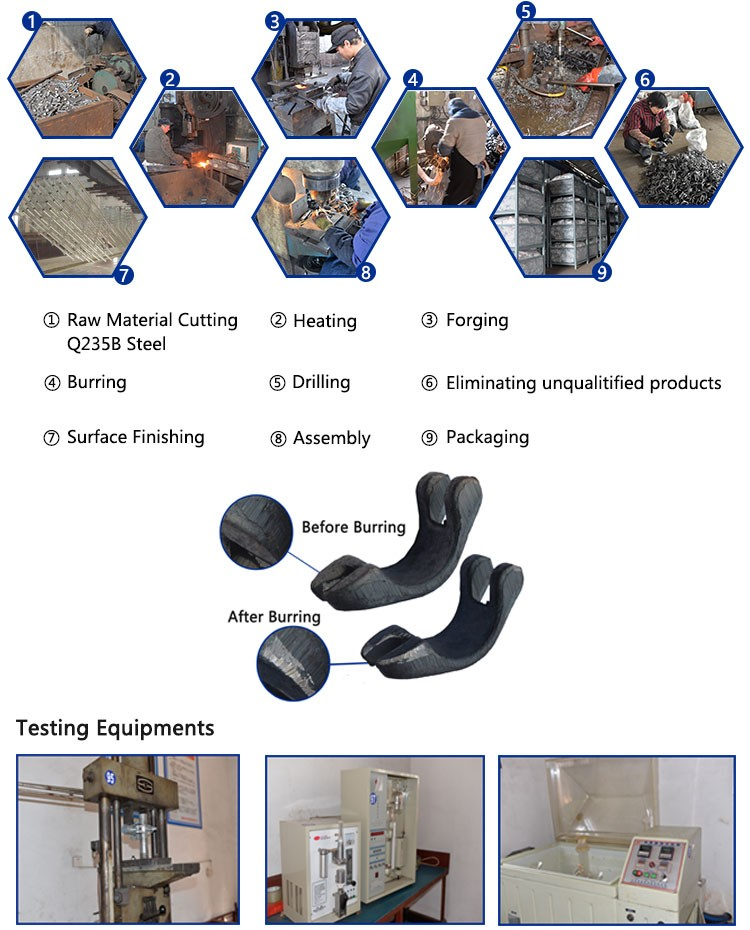Scaffolding Parts Name 0.9KG Half Clamp Manufacturer