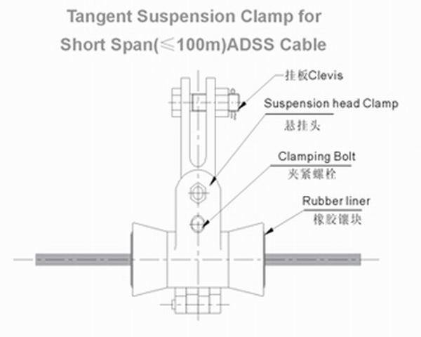 tangent suspension clamp for short span adss cable - buy ...