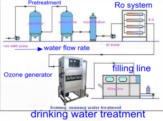 Manufacturer Drinking Water Purification System Water Filtration ...