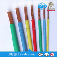 0.6/1kv low voltage flexible supper copper conductor XLPE/PVC history electric wires cables