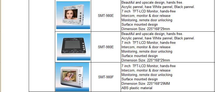 Building Video Intercom System Building Video Intercom Door Phone ...