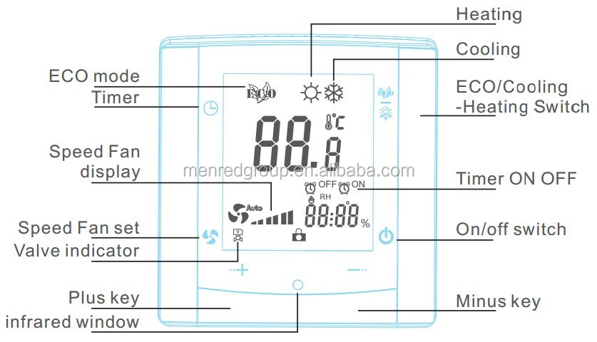 Intelligent Thermostat With Lcd,Fcu Digital Room Thermostat