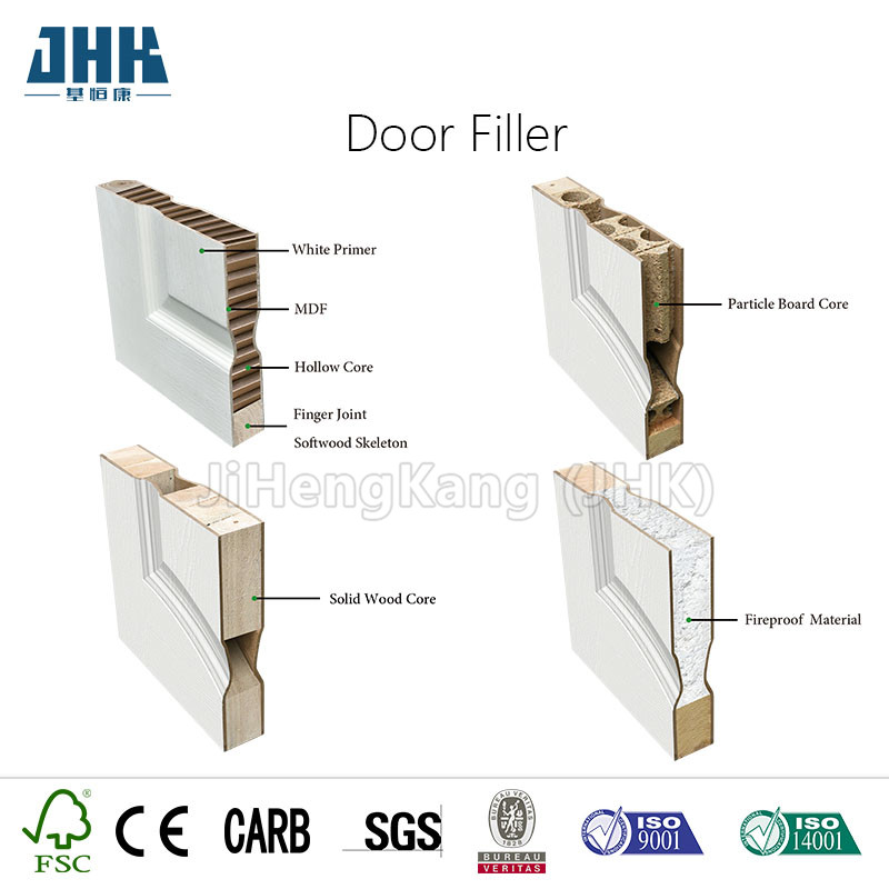 JHK-006 6 Panel Solid Core White Primer MDF HDF Kitchen Interior Door