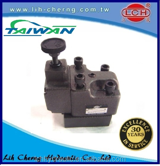 buy direct from the manufacture middle-high pressure relief valve hydraulic