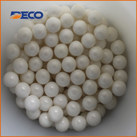 Zirconia Beads for Planetary Ball Mill