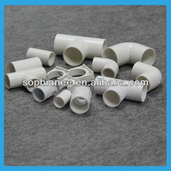 Names Pipes Fittings Chart 1 PVC Pipes Fittings