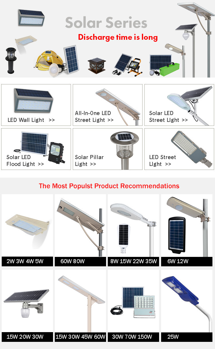 ALLTOP solar powered led lighting functional manufacturer-2