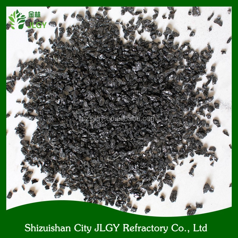 Abrasives Black Silicon Carbide Sand price