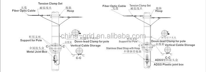 Adss  Opgw Cable Storage Assembly