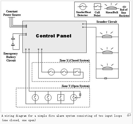 Heiman conventional 4 zones 2 wire fire alarm control panelfire qq20141119161152 asfbconference2016 Choice Image