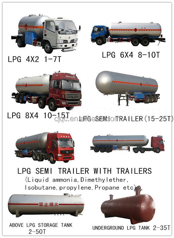 Wholesale Products Lpg Gas Carrier For Sale