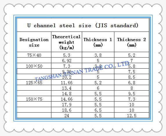Jis Standard U Channel Steel Dimensions Structural Steel U