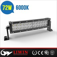 Buy High safety 288w led light bar in China on Alibaba.com