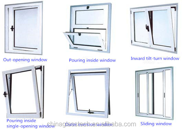 Bathroom Window Types 2014 new design aluminum types of glass windows for commercial