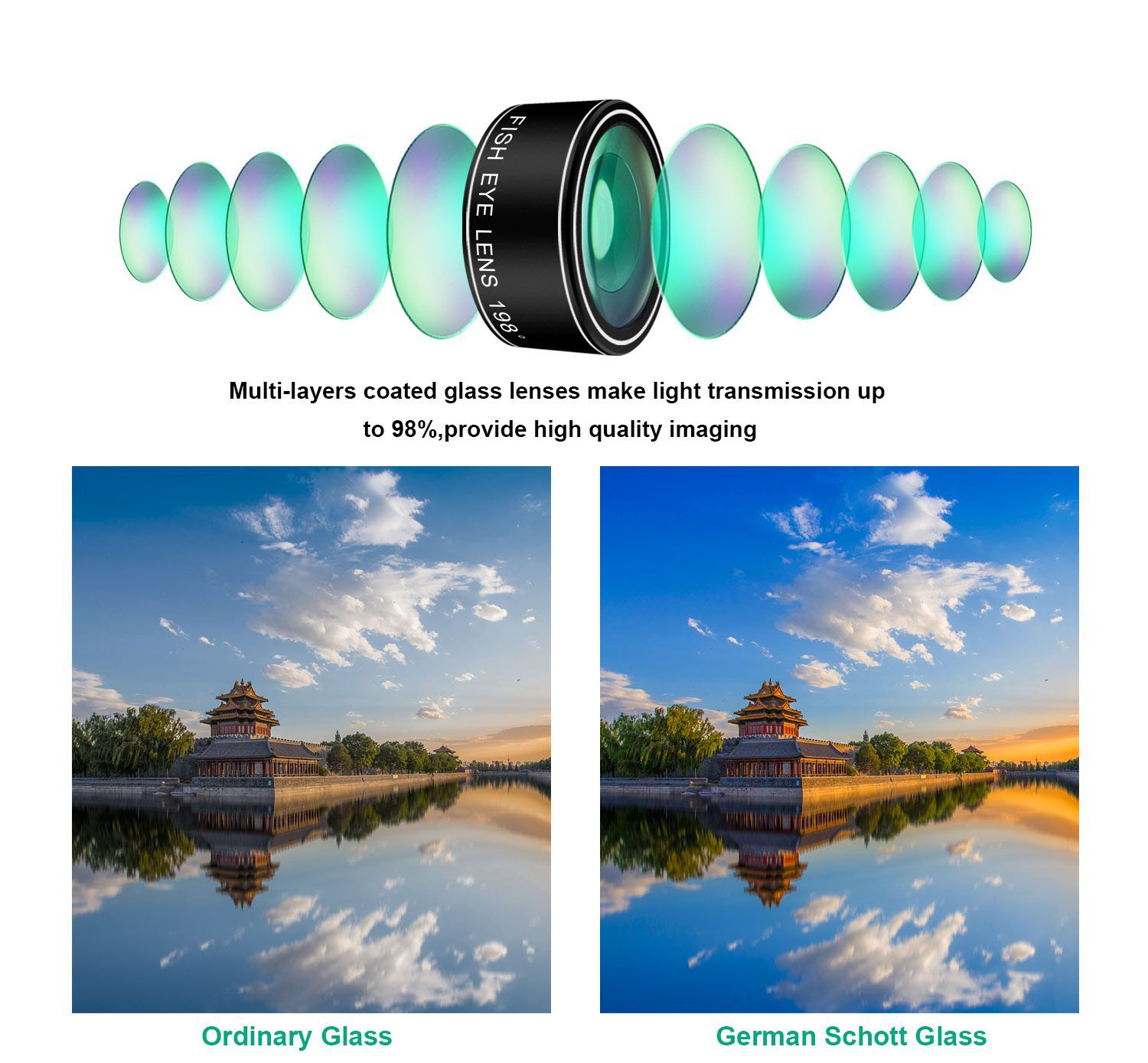 High quality new product ideas 2018 9 in 1 fisheye wide-angle macro camera zoom lens kit for phone