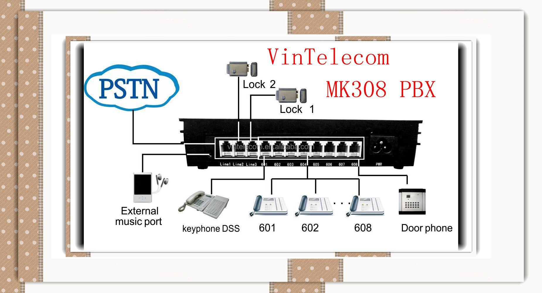 China Pbx Factory Vintelecom Mk308 Telephone Exchange With Key ...