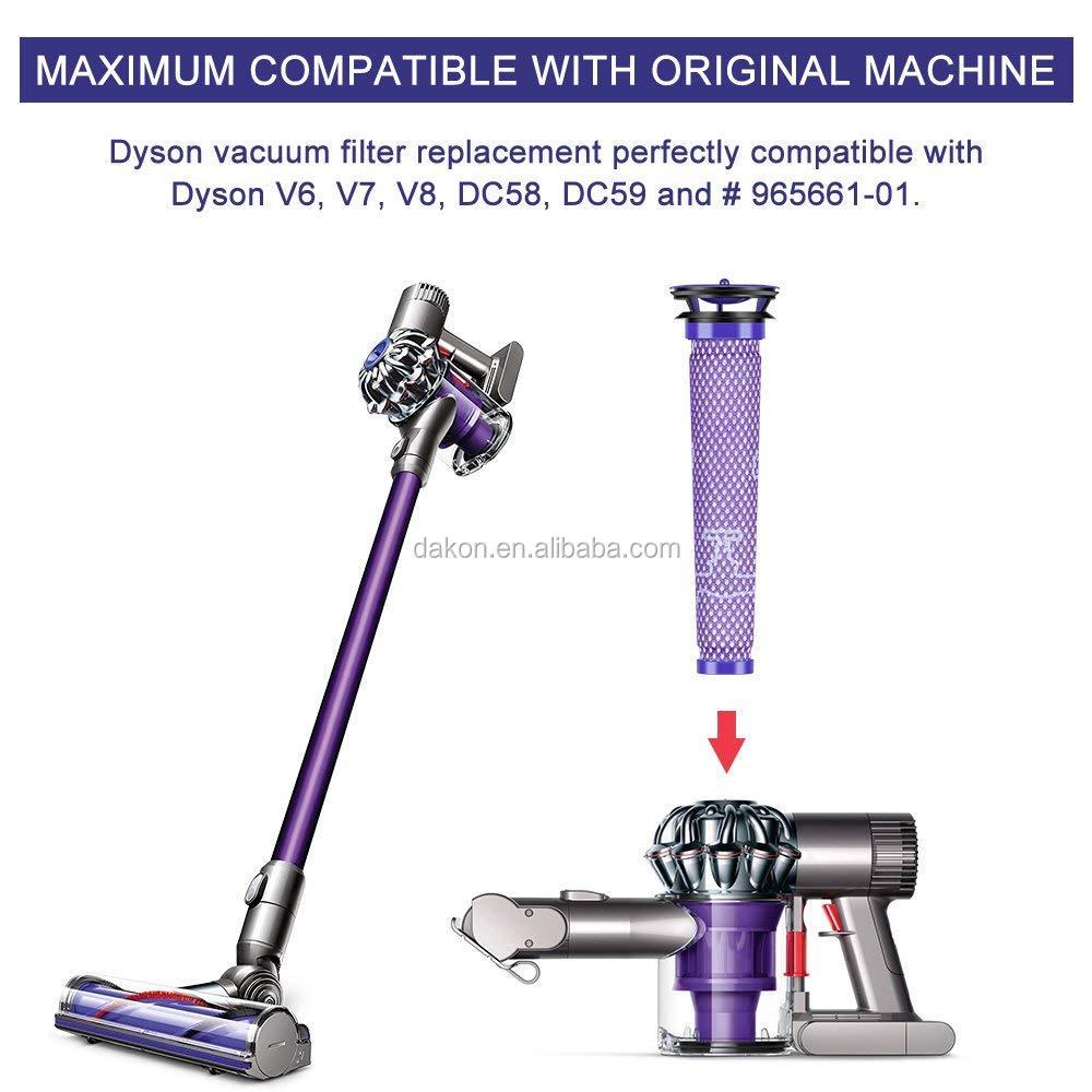 Dyson v8 vs dyson v6 дайсон м8 абсолют купить цена спб
