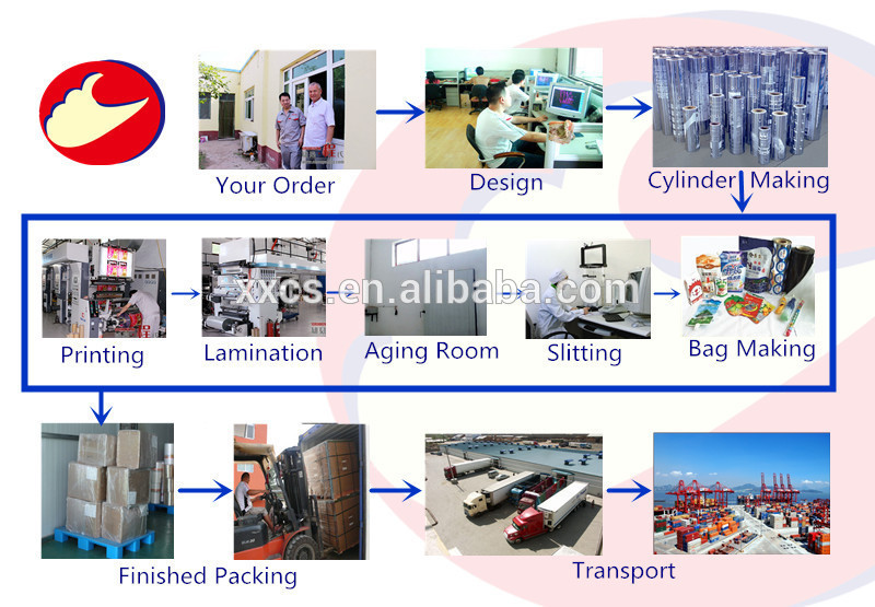 China Supplier Potato Packing Plastic Bags