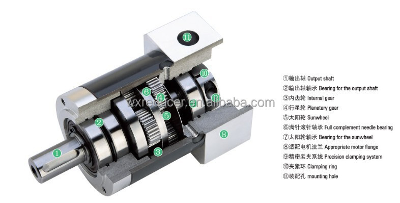 Planetary Speed Reduction Gearbox For 24v 60w Brush