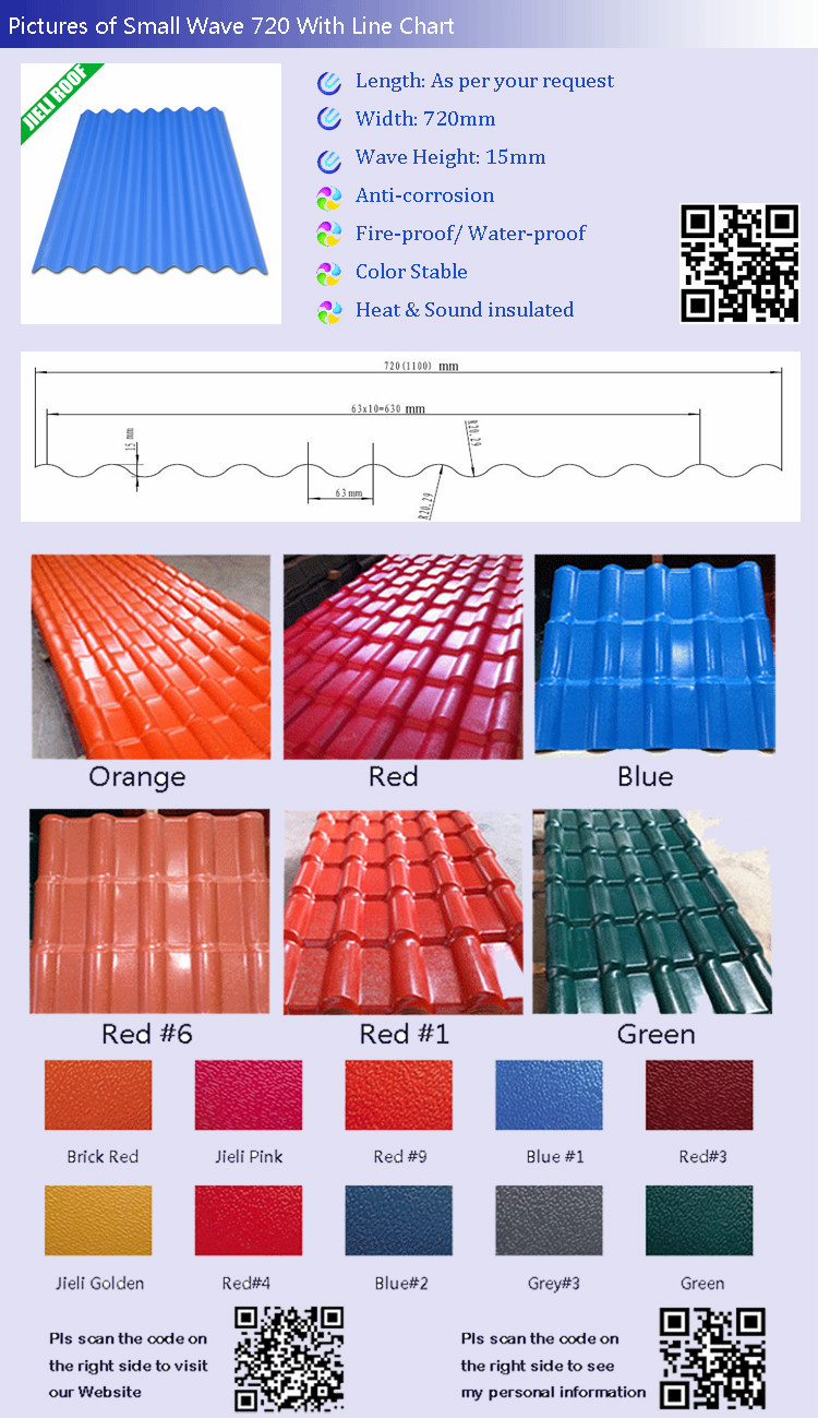 Corrugated plastic sheets lowes for roofing and wall for Types of roofing materials and cost
