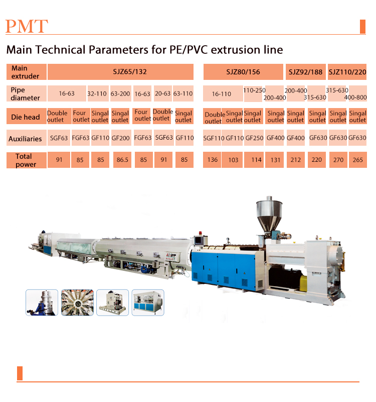 Factory Prices Automatic 2 Outlet Pvc Pipe Making Machine To Produce Double Pipes By One Line 100-200kg/h