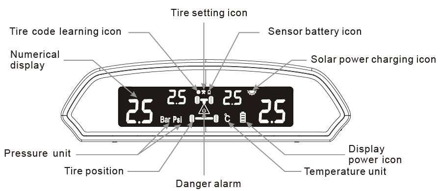 Spy Solar Panel Car Tpms,Solar Tire Pressure Monitoring System With Bar And  Psi - Buy Car Tpms,Psi Tpms,Solar Charging Tpms Product on Alibaba com