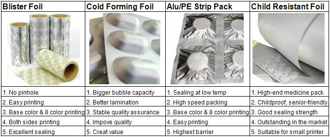 Blister Lidding Foil As Aluminum Foil For Pharmaceutical Packing ...