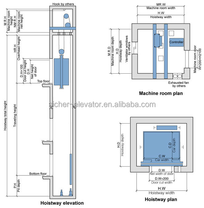 Machine Shop Floor Plans: Ce Approved Double Vvvf Small Machine Room & Machine
