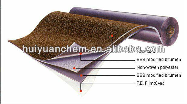 Sbs Waterproof Membrane 3mm 4mm Waterproof Membrane