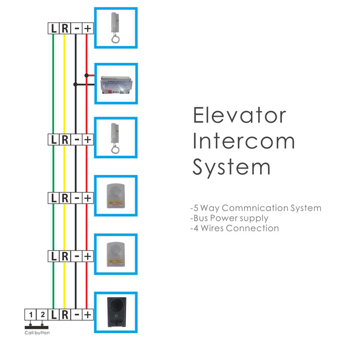 HTB1u7CHGVXXXXagXVXXq6xXFXXXM lift intercom system 5 way communication 4 wires lift emergency 4 wire intercom wiring diagram at fashall.co
