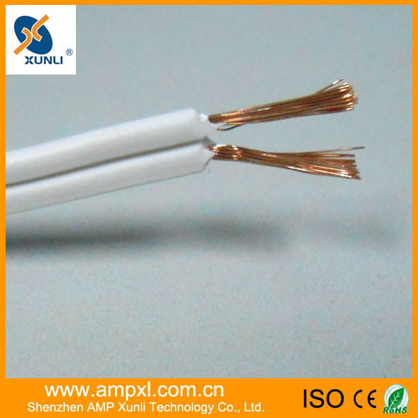 Buy Cheap China wire 1 2 mm Products, Find China wire 1 2 mm ...