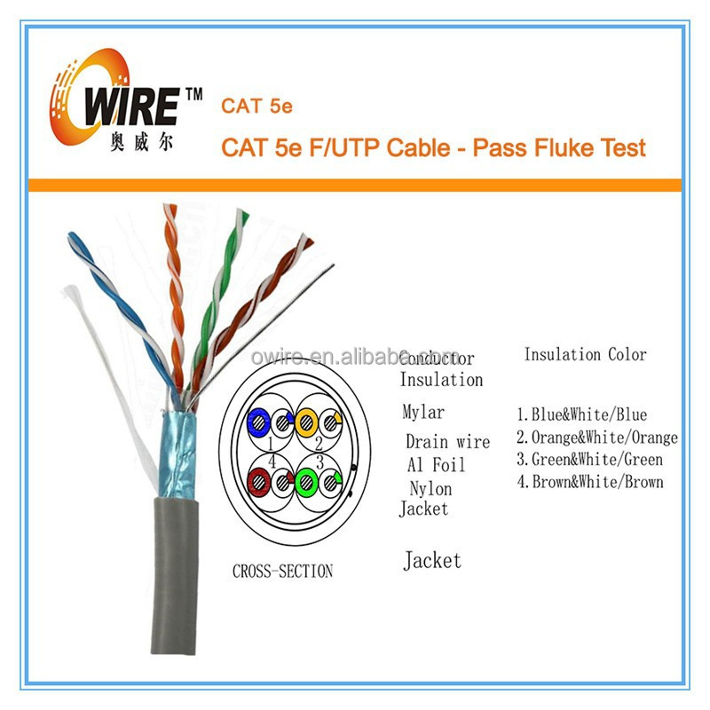 hot cat5e wiring diagram images voice t1 connection