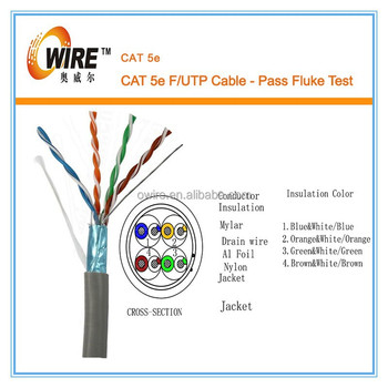 Shenzhen Owire Cat5e Lan Cable Wiring Diagram Buy Lan Cable Wiring