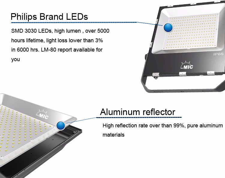Manufacturer Price Ce Approved Slim Led Flood Light Malaysia