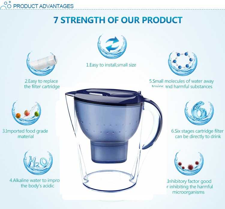 2016 New Style Household Oem Water Purifier Pitcher Alkaline ...
