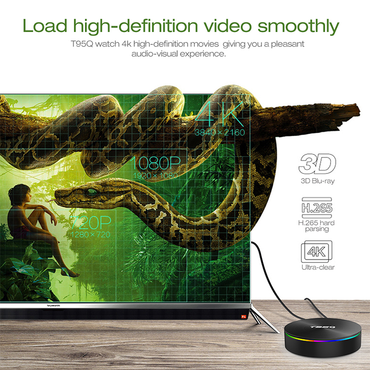 ENY New Arrival  Amlogic S905X2 Android 8.1 Full HD 4K Android Smart TV Box T95Q