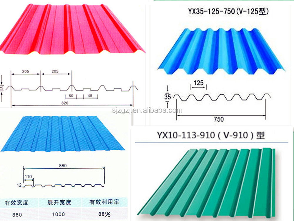 China Supplier Steel Coil For Roofing Aluminum Coil Colour Coated ...