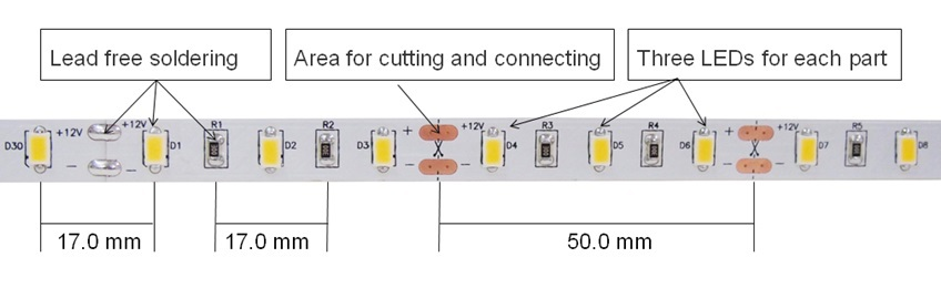 High Cri Flexible 5730 Led Strip Ra95-vtc Series