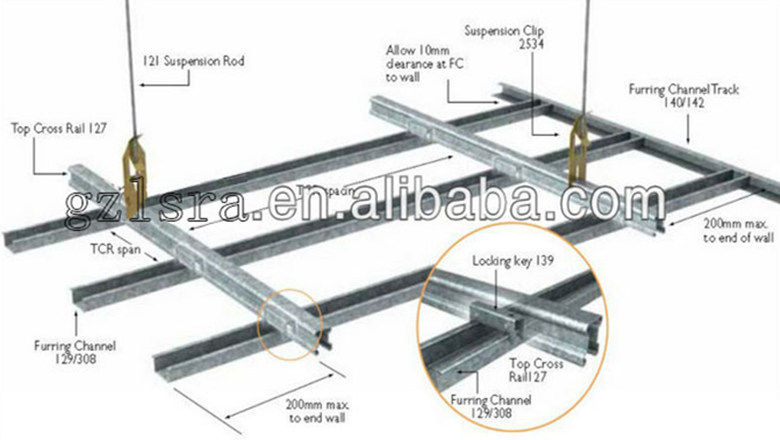 Popular Metal Furring Channel Sizes Suspended Ceiling