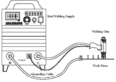 RSR-2500 M3-M10 Stud Welding Machines