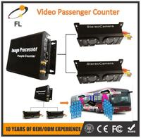 China Supplier infrared wifi people counter api