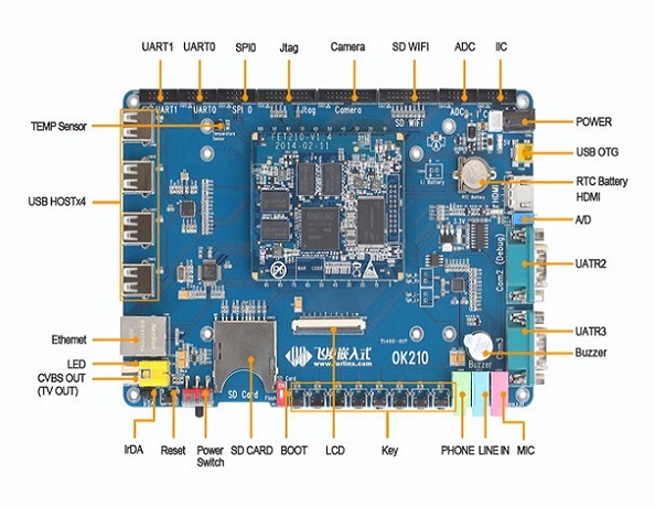 S5pv210 Arm Cortex-a8 Embedded Android/linux Development Board - Buy  S5pv210 Development Board,S5pv210 Android,Android Development Board Product  on