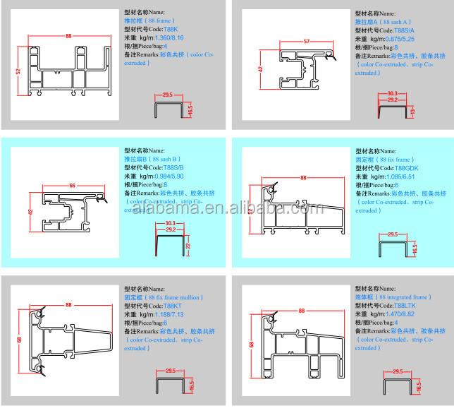 Upvc Door Frame Parts - Page 4 - Frame Design & Reviews ✓