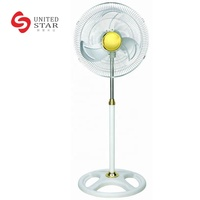 Manufactory Cheap Price Stand Fan Spare Parts COC/GCC/GMARK