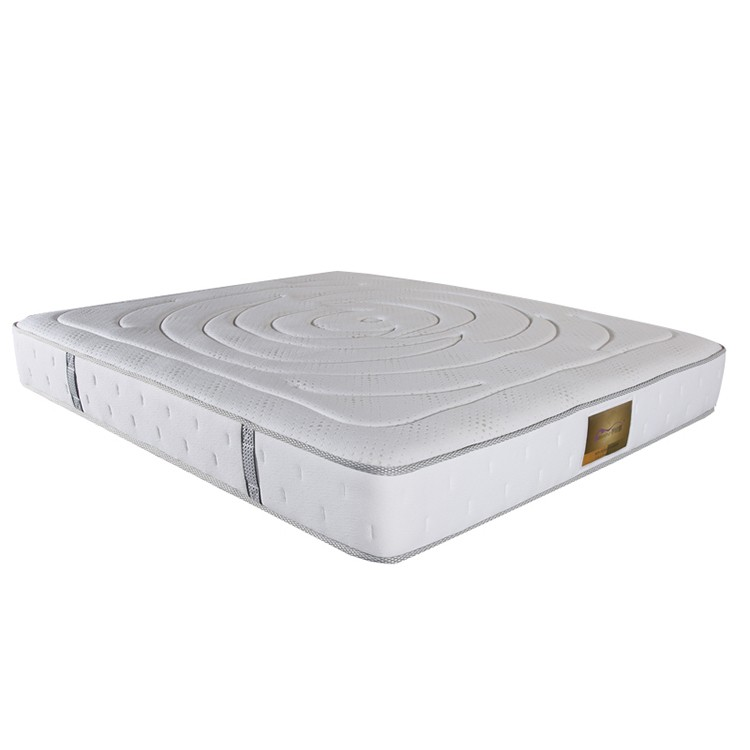 Wholesale mattress prices mattress prices wholesale suppliers product directory Discount foam mattress