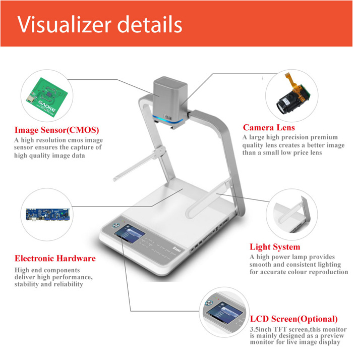 Gaoke Manufacturer High Quality Usb Connection 5 Mp Overhead